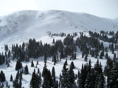 Copper Mountain Ski Resort